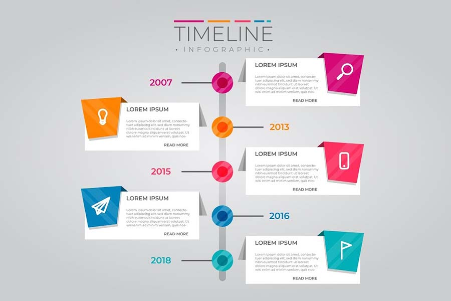 How To Make A Creative Timeline On Powerpoint
